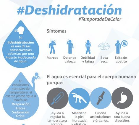 Resultado de imagen para como evitar la deshidratación