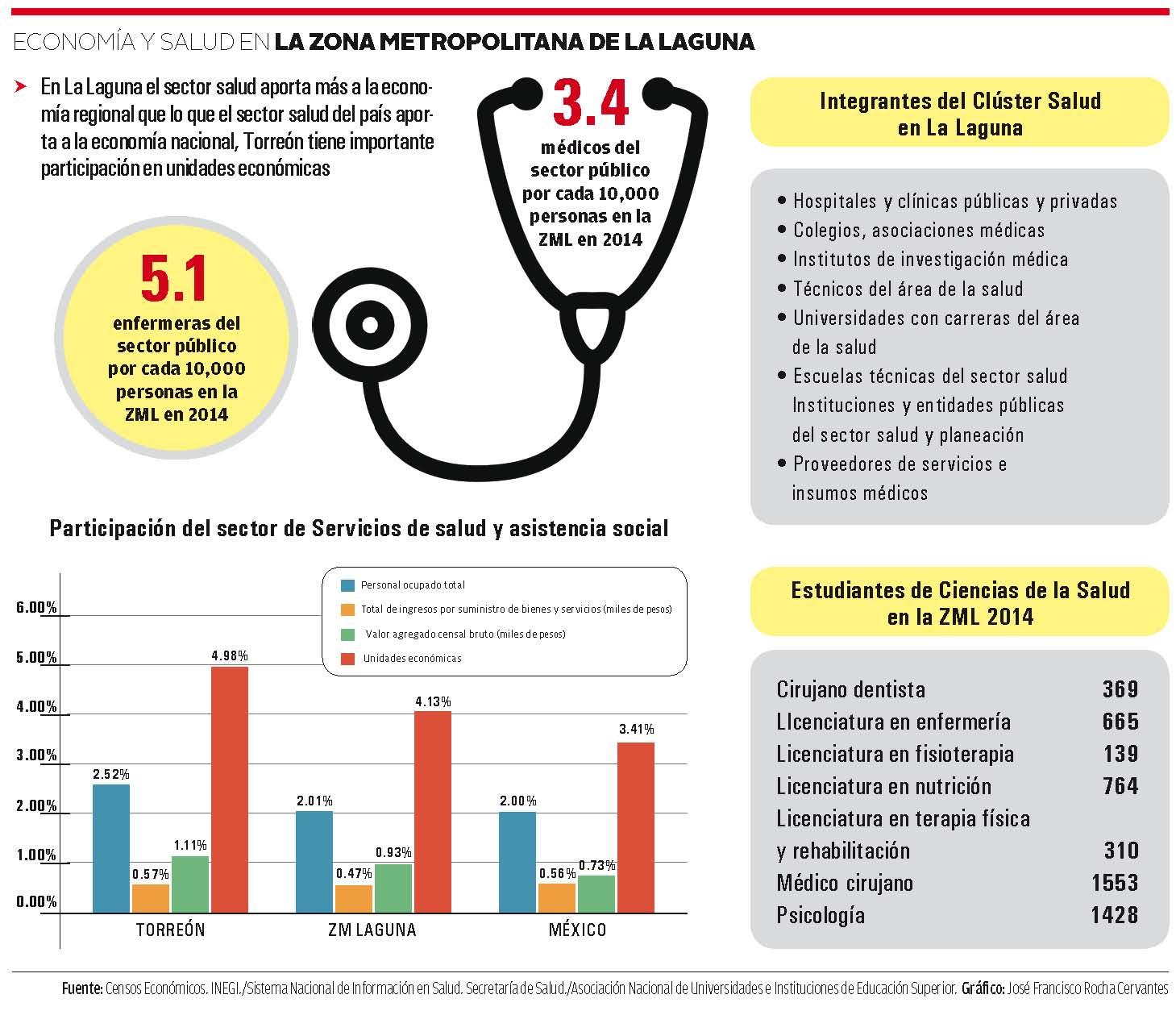 sistema de salud de cuba 2016 pdf