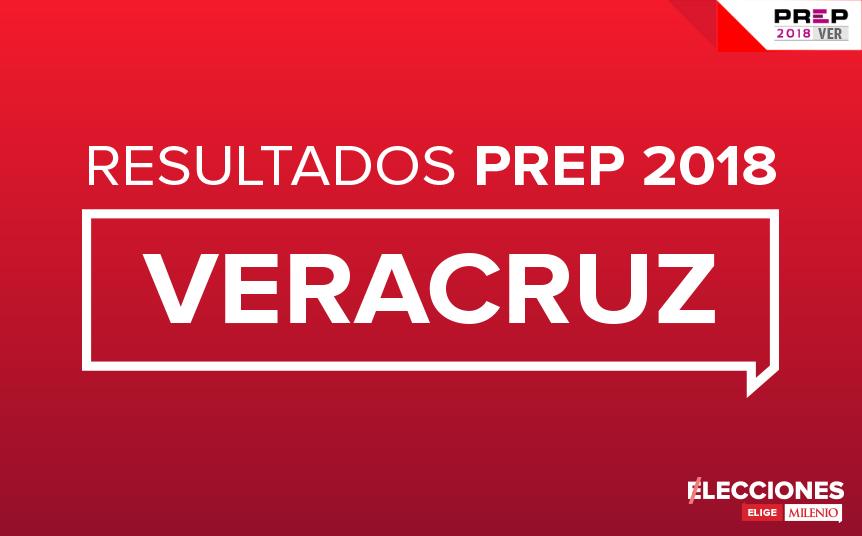 Resultados de las elecciones en veracruz 2018 prep for Ministerio de interior resultados electorales