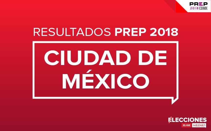 Resultados de las elecciones en la ciudad de m xico 2018 prep for Ministerio de interior resultados electorales