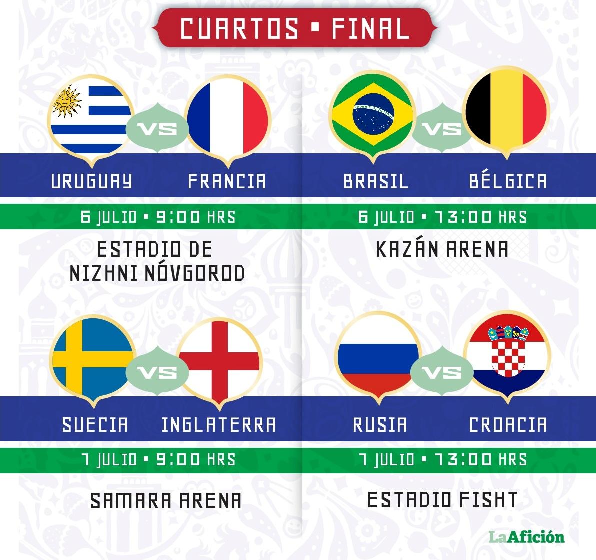 Cuartos de final mundial 2018 fechas horario y d nde ver for Euroliga cuartos de final