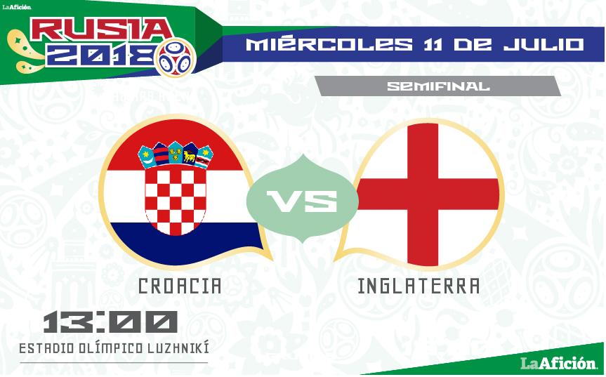 Image Result For Inglaterra Croacia En Vivo Futbol