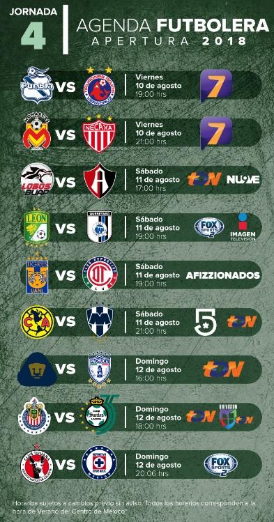 Partidos De Liga Mx - herederosdelafuerza.com