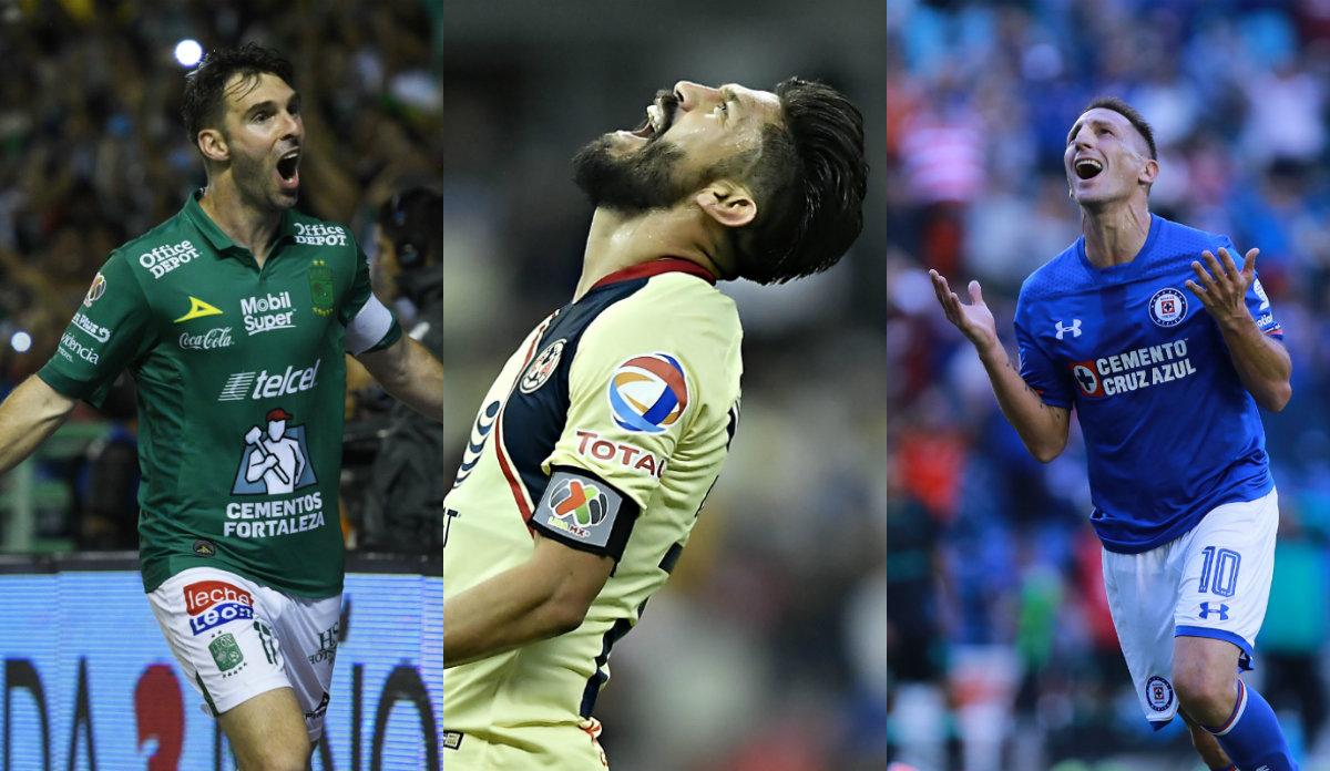 Los máximos goleadores en activo de la Liga MX 03067f4ac801b