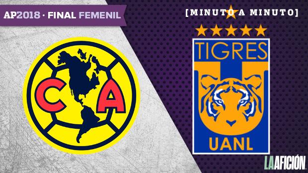 América vs Tigres: En vivo Liga MX Femenil