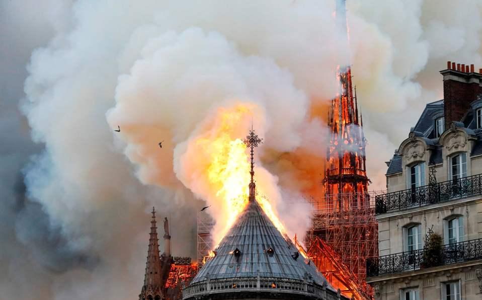 Catedral de Notre Dame: significado e importancia