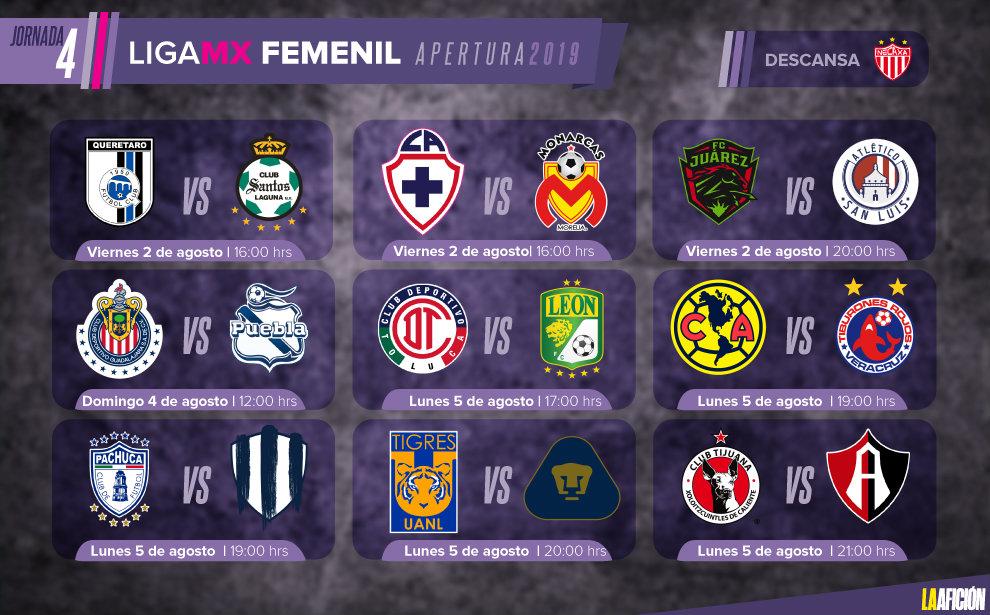 Liga MX Femenil: Partidos, fechas y horarios de la Jornada 4