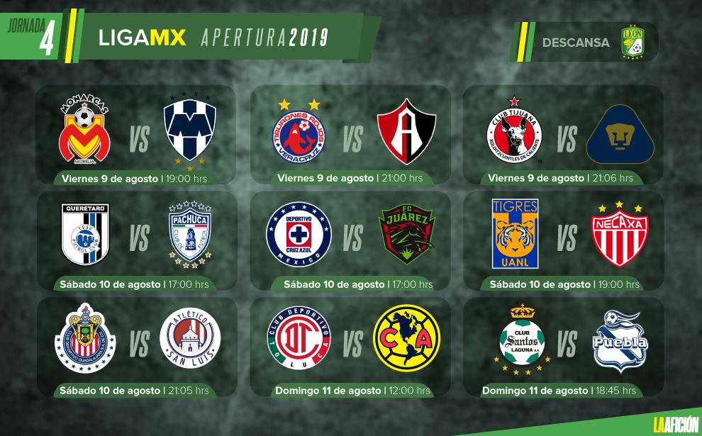 Partidos, fechas, horarios y dónde ver la Liga MX; Jornada 4