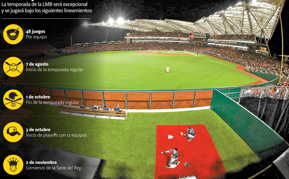 El beisbol volverá en agosto