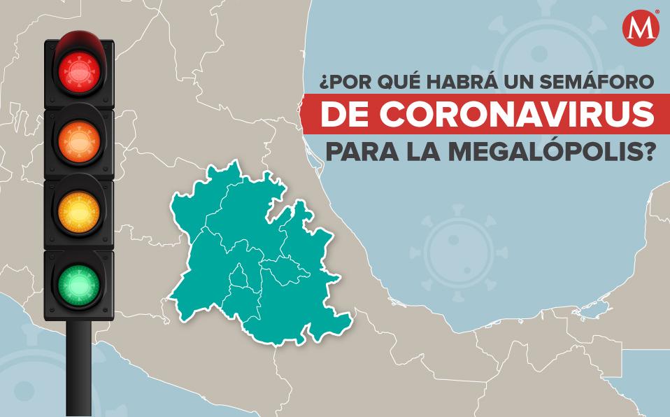 ¿Por qué habrá un semáforo de coronavirus para la Megalópolis?