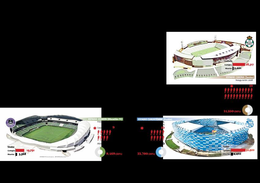 Le sport en 2020. C'est ainsi que cela a changé en raison de la pandémie de covid-19  - Euro 2020