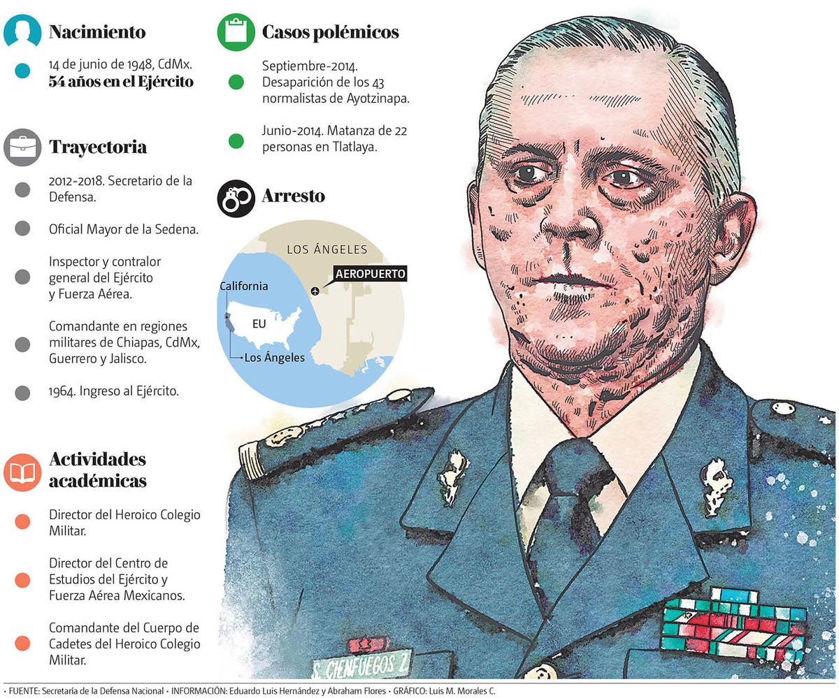 El general Cienfuegos, preso en EU por narco