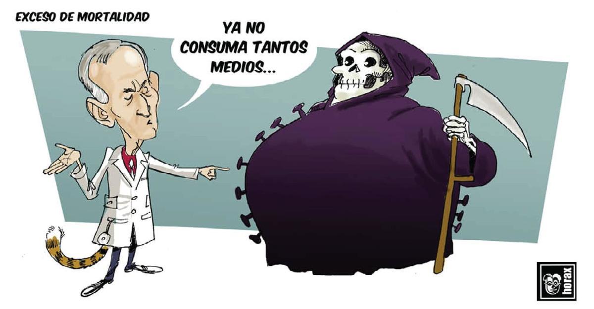Exceso de mortalidad - Horax