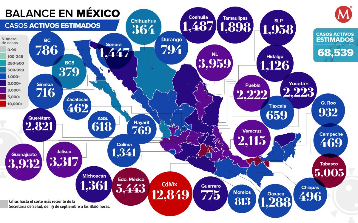 Coronavirus. Casos en México por estado, mapa al 19 de septiembre 2021 - Milenio