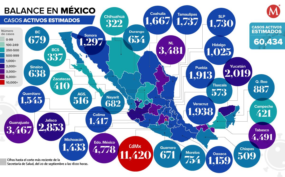 Mapa de covid-19 en México: el país disminuye contagios tras tercera ola, según gobierno - Milenio